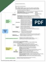 Análisis de Requisitos (ASI2) (III)