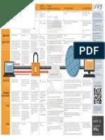 Juniper Poster VPN.pdf
