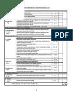 Rubrik KPMT Perak 2015