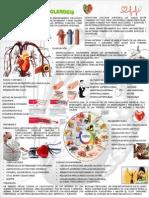Arteriosclerosis