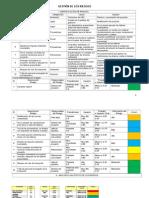 Guía Riesgos Proyecto TP Lamas