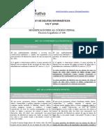Cuadro Comparativo Ley 30096