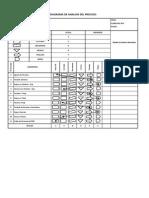 Diagrama Analisis Del Proceso