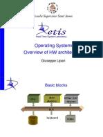 03.HW Architectures