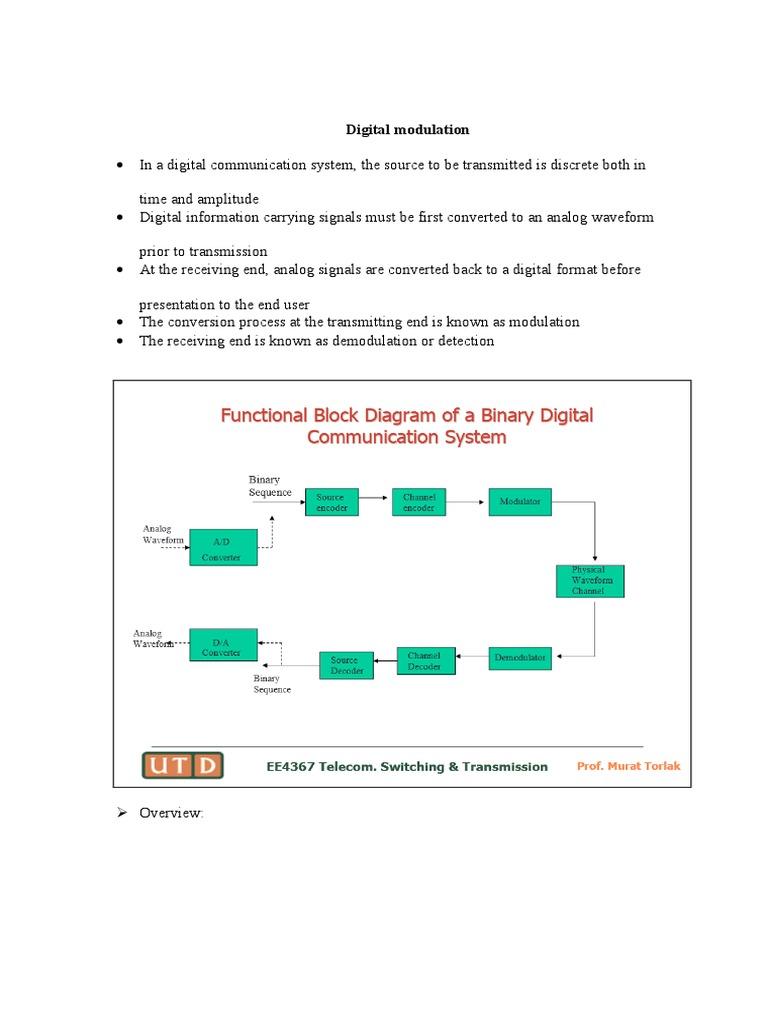 Digital Modulation Data Transmission Block Diagram Communication System