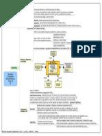 Workflow Groupware Datawarehouse