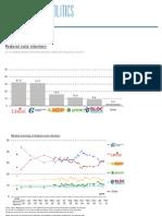 Full EKOS poll report - Feb. 4, 2010