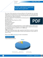 The Death of 2231 Individuals in April 2015