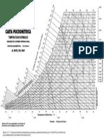 Carta Psicrométrica.pdf