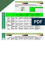 5.2 Matriz Logros Ambientales 2013