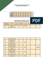 decretos legislativos 2011-2016