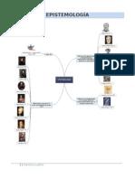 Mapa Mental autores epistemologia
