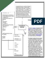 A) Programacion funcional