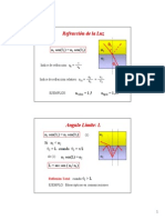 C03 - Optica Geometrica 2