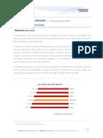 Reporte Quincenal - 16 de Octubre de 2014