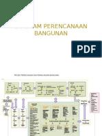 Diagram Perencanaan Bangunan