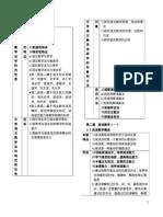中学教学法笔记3303.docx