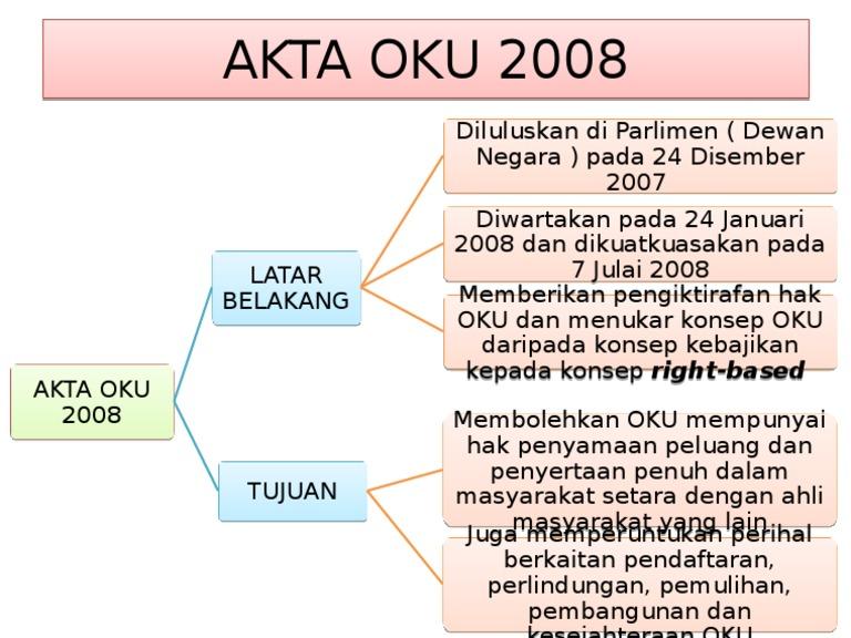 Akta Oku 2008
