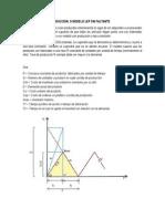Modelo Eoq Producción Consumo
