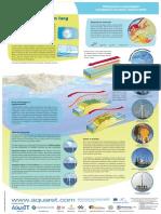 Offshore Wind Romanian