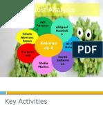 PRD II - Proyek 2 - Kelompok 6 - Analisis Biaya.pptx