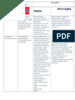 aplicatie practica.docx