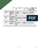 1.daftar perusahaan pengolahan di NAD