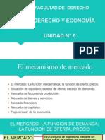SEXTA UNIDAD EL MECANISMO DE MERCADO.pptx