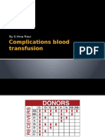 Complications Blood Transfusion