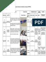 Tabela de Residuos Anexo II