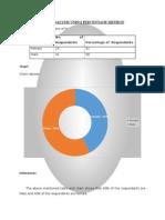 Data Analysis Using Percentage Method