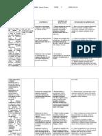 Modelo Competencias Definitivo 1º SOCIALES