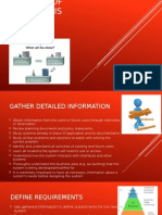 analysis activities presentation