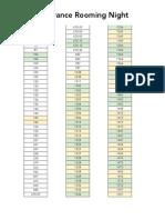 Severance Lottery Numbelkjlkjlrs - PDF