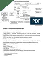 Flujograma de Referencia UAPO Jorge Sabat