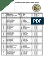 Sub 12 Varones_Clasificación_intermedia.pdf
