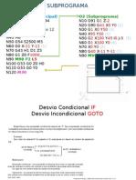 Subprograma e Função If