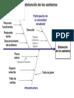 Proyecto Pescado