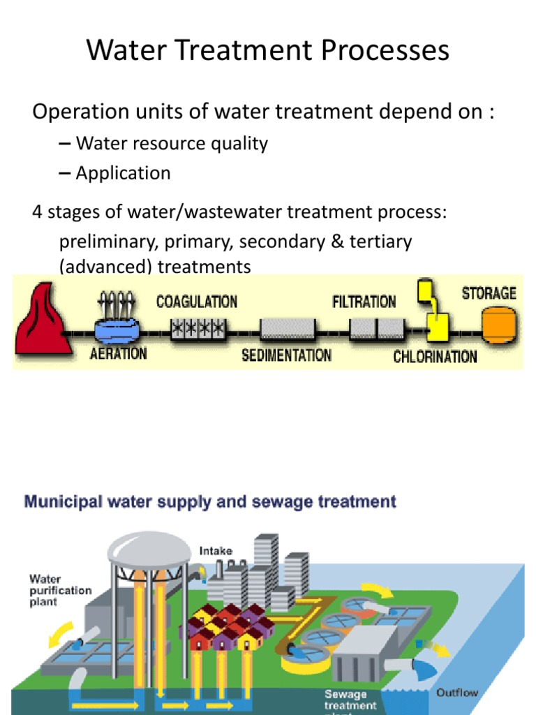 3 water treatment processes filtration sewage treatment ccuart Images