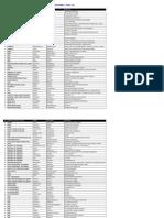 Final Participants List- Meeting 12 Dec
