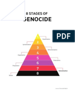 8 Stages of Genocide2 Edited Final