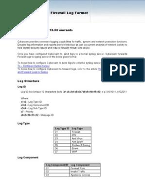 Firewall Log Format | Internet Protocols | Port (Computer Networking)