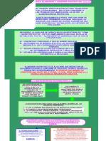 Como Elaborar y Diseñar Proyectos