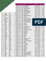 classifica maschile 2015 ValdiNon Bike
