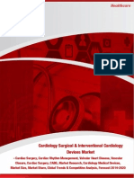 Cardiology Surgical & Interventional Cardiology Devices Market