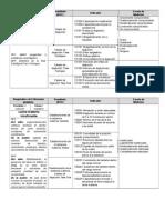 Diagnostico Nutricion NOC