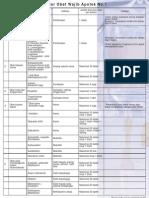 Daftar Obat Wajib Apoteker