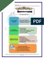 Dokumen Skt 2015