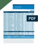 ANZ Corp Axe Sheet 110815