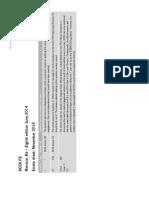 ACCA F8 Revision Kit Errata